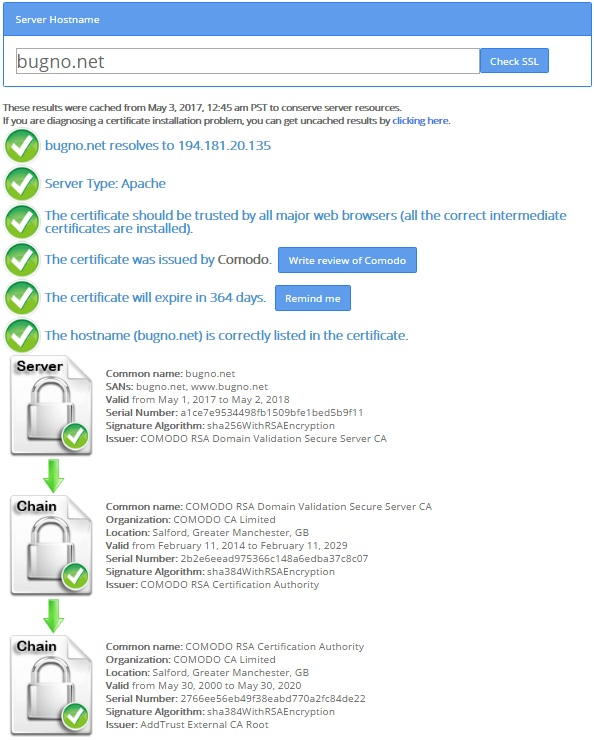 sprawdzanie certyfikatu w ssl checker