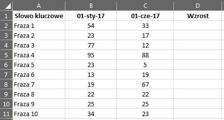 Excel tabela