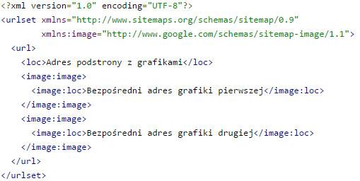 Sitemap Grafik - kod